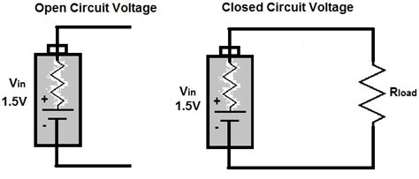 what is a circuit what is open circuit voltage