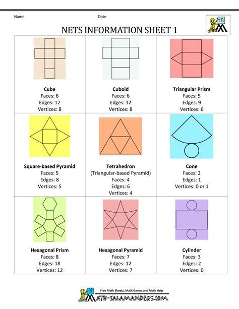 www geometry geometry nets information page