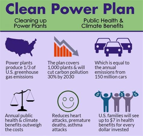 epa clean power plan ohio citizen action fighting obama s climate plan but