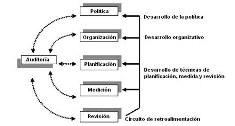 requisitos para la formacion de un sindicato estrategias de responsabilidad social y gesti 243 n en