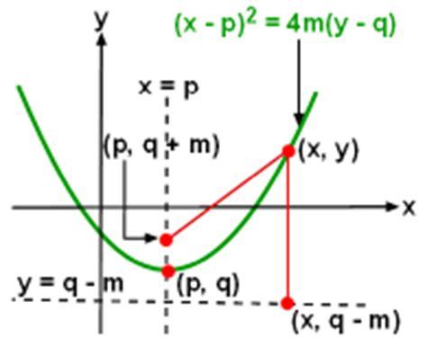 conic sections polar coordinates math ebook conic sections in polar coordinates