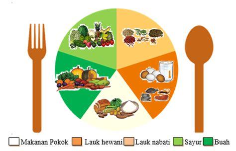 Minyak Zaitun Untuk Diabetes makanan sehat penderita diabetes melitus