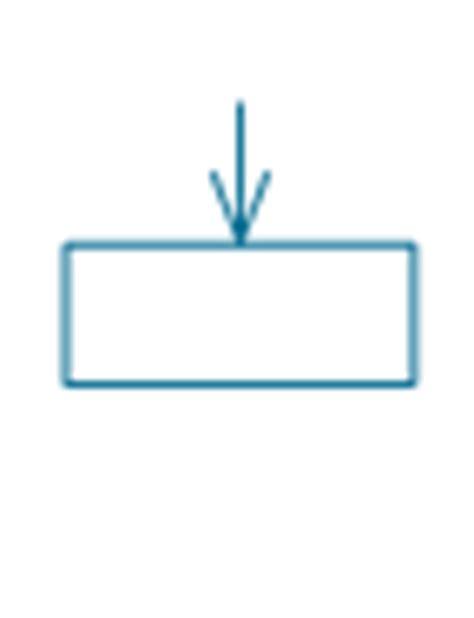 resistor symbol table electrical symbols resistors
