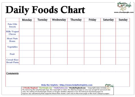 food record chart template dailyfoodschart gif