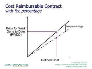 design and build contracts there s always a risk jon broome the new nec3 early contractor involvement