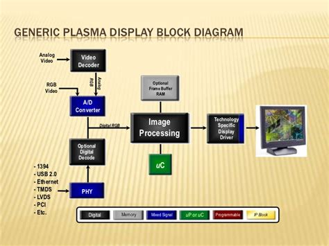 Sensitif Uc 9 display