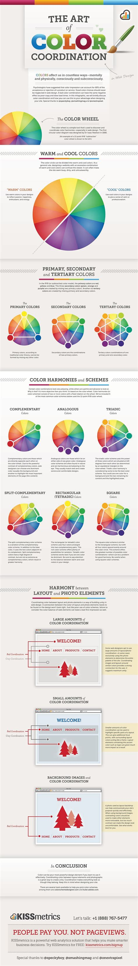 web layout colors 50 best infographics for web designers color theory edition