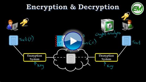 cryptography tutorial cryptography basics what is encryption and decryption