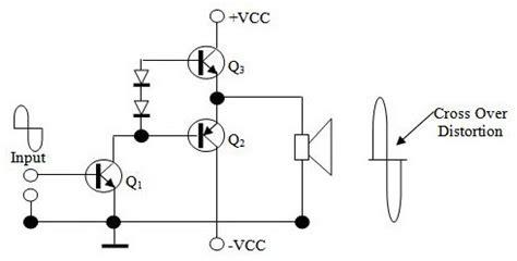 gambar transistor penguat gambar transistor penguat 28 images komponen komponen
