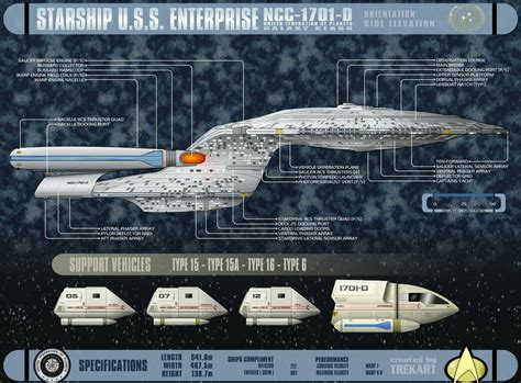 Star Trek Uss Enterprise D Schematics | enterprise d schematic side view