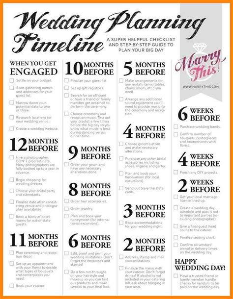 Wedding Coordinator Checklist by 10 Day Of Wedding Coordinator Checklist Emails Sle