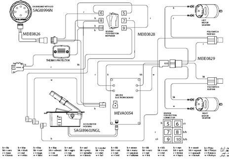 polari ranger  wiring diagram wiring diagram