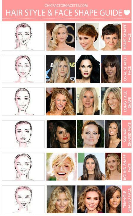 find out what haircut suits you find out which hair style would suit your face shape