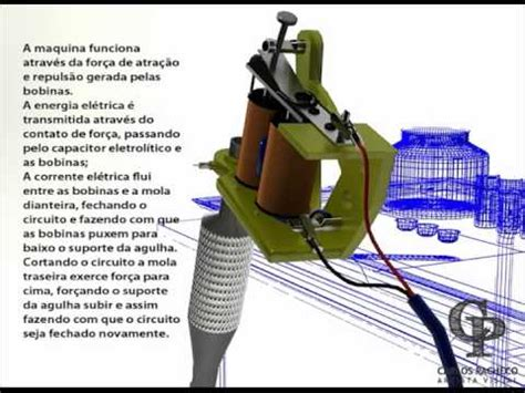 how a tattoo gun works como funciona maquina de tatuagem 3d how stuff works
