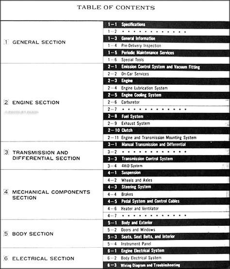 service manual car service manuals 1988 subaru leone service manual pdf 1988 subaru leone 1988 subaru justy repair shop manual original