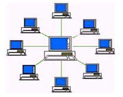 cara membuat jaringan lan topologi star topologi jaringan komputer pengertian dan macam topologi