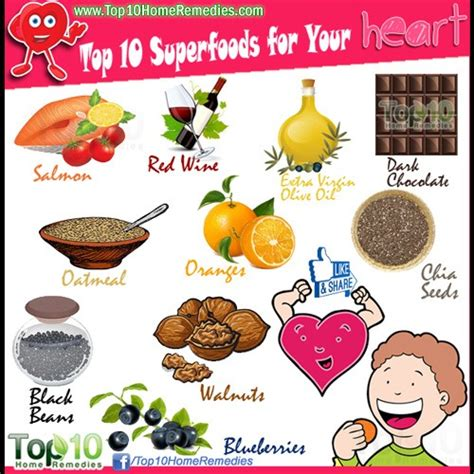 top 10 superfoods for your top 10 home remedies