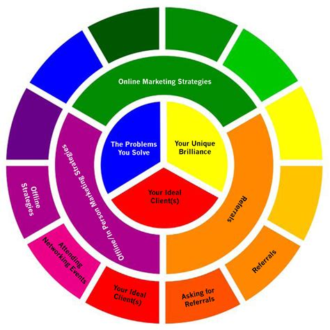 tertiary colors color wheel tertiary colors www imgkid the image