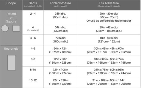 table cloth size tablecloth sizes gallery