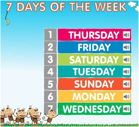what is the day today of week kindergarten