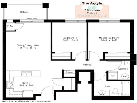 Google Sketchup Floor Plan Template | sle kitchen layouts floor plan design software free
