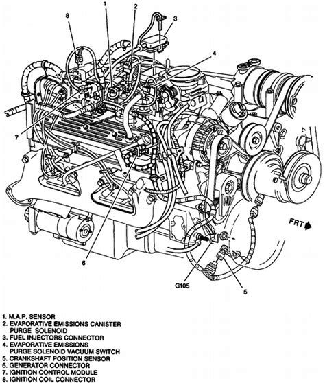 changed engine    chevy tahoe replaced     vortec block  timing