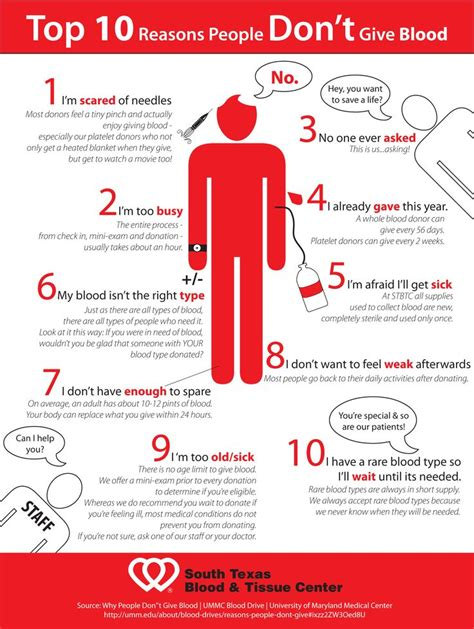 7 Reasons To Donate Blood by 20 Best Images About Donate Blood On Facts