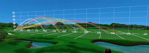 golf swing trajectory trackman definitive answers at impact and more