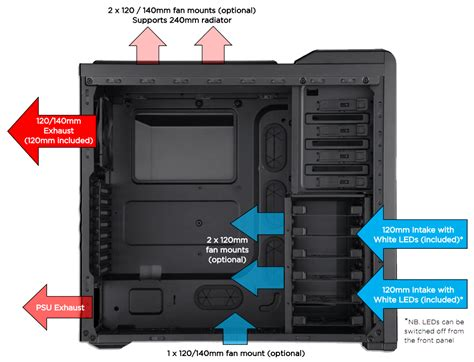 best airflow cases setup for h100i on x99 motherboard the corsair user forums