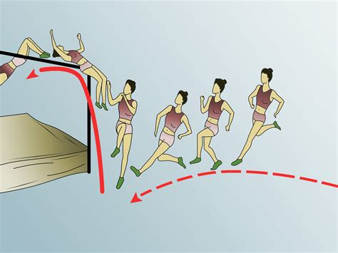 high jump how to high jump using the fosbury flop 3 steps