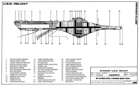 section class star trek blueprints miranda class starship u s s