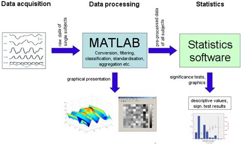 image processing in matlab perform image processing analysis and algorithm development books matlab image processing projects workshop