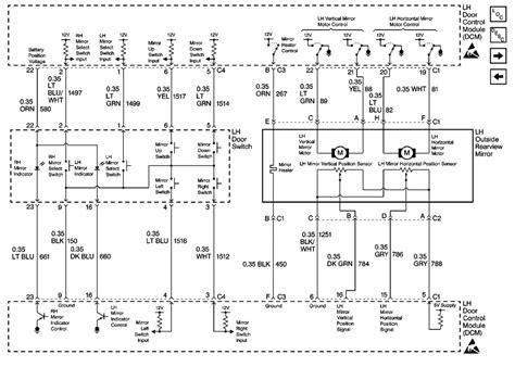 Citroen C5 Fuse Box Problems Auto Electrical Wiring Diagram