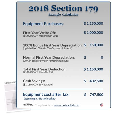 maximum section 179 deduction qualifying section 179 tax deduction section179 org