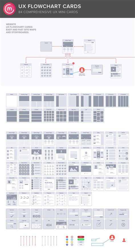website design flowchart template website ux flowchart cards by codemotion design kits on