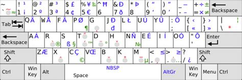 dvorak layout meaning how to switch to dvorak and other keyboard layouts on