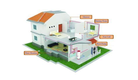 Using Heat Pumps for Underfloor Heating   Central Heating