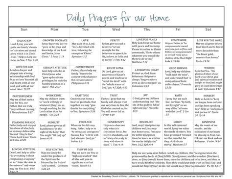 prayer calendar template daily prayers for our home prayer daily