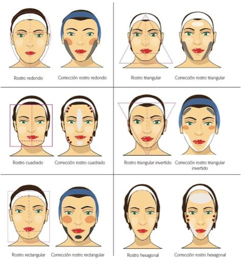 tipos de rostros que les queda el cabello corto tipos de tipo de rostros 171 piluki beauty