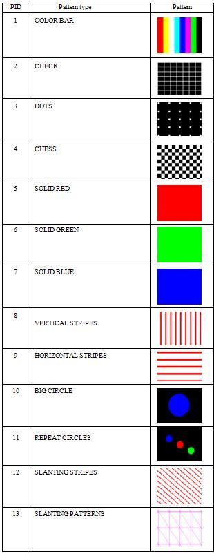html color pattern generator configurable vesa vga and dvi test pattern generator