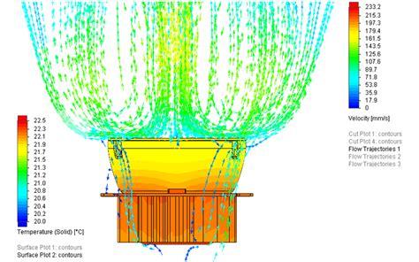 solidworks tutorial heat transfer conjugate heat transfer solidworks
