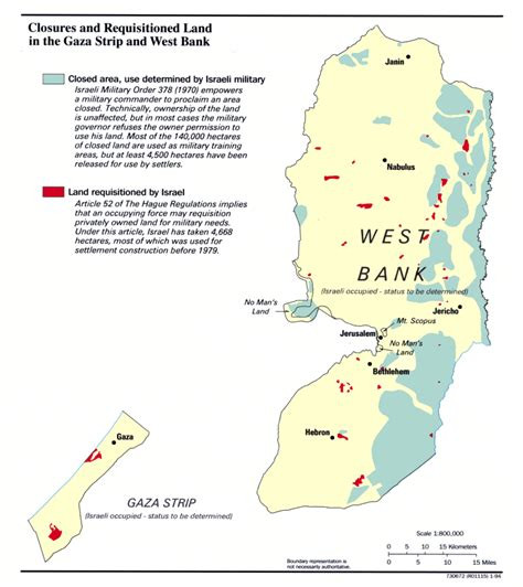 west bank banking palestine