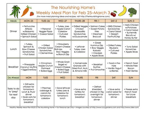 meal plan monday february 18 march 3 the nourishing home