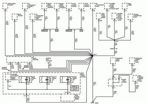 2003 buick rendezvous wiring diagram wiring diagram and schematic diagram images 2003 buick rendezvous wiring diagram wiring diagram and schematic diagram images