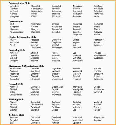 8 list of active verbs mac resume template
