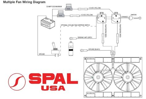 computer cooling fan wiring dual fan relay wiring diagram wiring diagram and