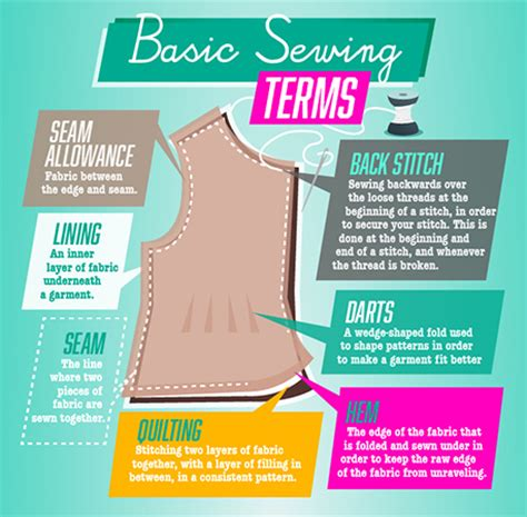pattern sewing terms 33 essential sewing terms and phrases