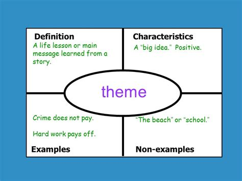 theme definition english exles unit 2 vocabulary of the standards ppt video online