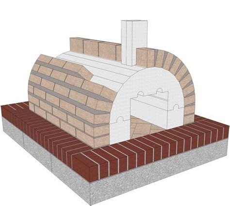 Wood Fired Pizza Oven Form for DIY Brick Wood Ovens