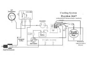 wiring diagram images frompo